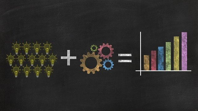 Upravljanje projektima: ciljevi i ishodi nisu isto